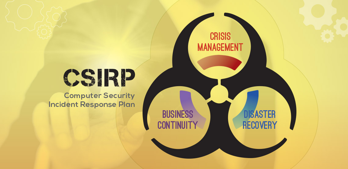 Aligning Cyber Incident Response Planning with Your BC/DR Program